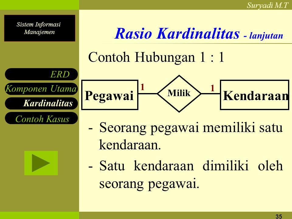 Sistem Informasi Manajemen Suryadi M.T 35 Rasio Kardinalitas - lanjutan Contoh Hubungan 1 : 1 -Seorang pegawai memiliki satu kendaraan.