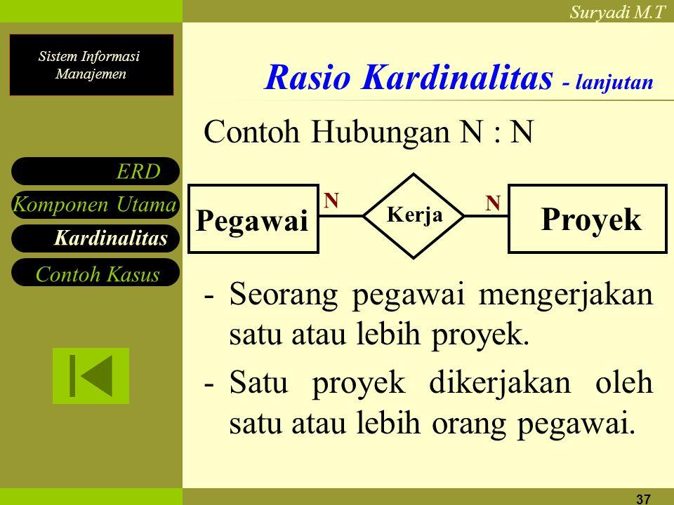 Sistem Informasi Manajemen Suryadi M.T 37 Rasio Kardinalitas - lanjutan Contoh Hubungan N : N -Seorang pegawai mengerjakan satu atau lebih proyek. -Sa