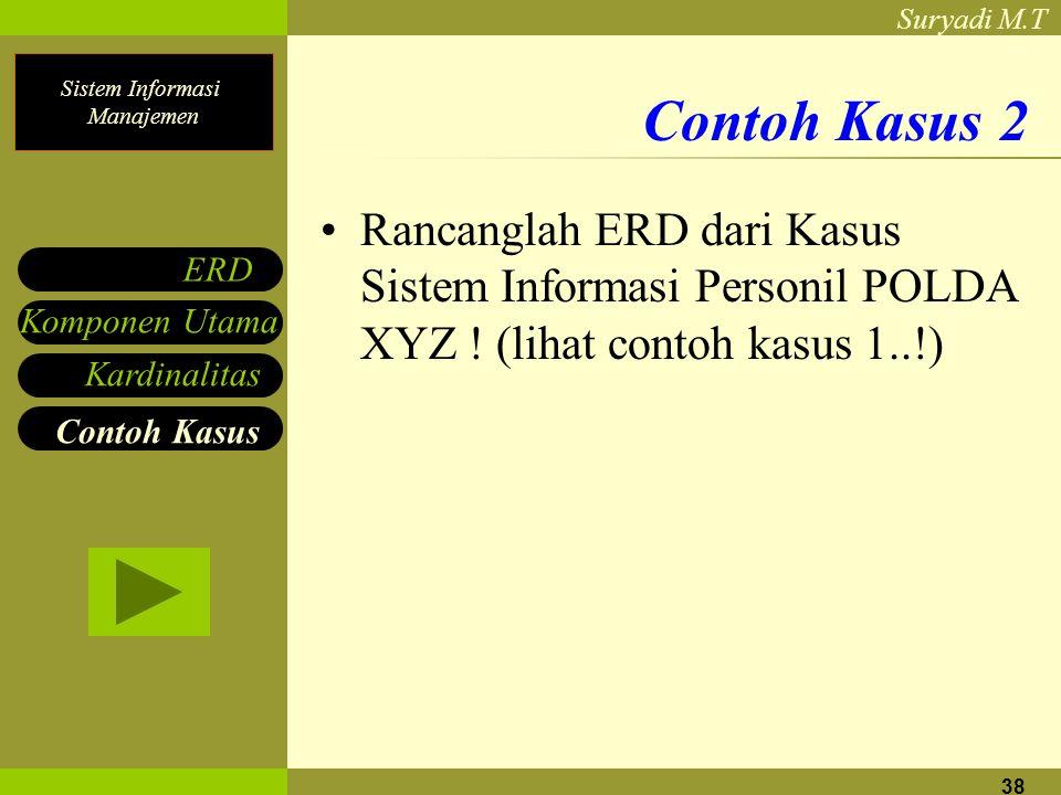 Sistem Informasi Manajemen Suryadi M.T 38 Contoh Kasus 2 Rancanglah ERD dari Kasus Sistem Informasi Personil POLDA XYZ ! (lihat contoh kasus 1..!) Kom