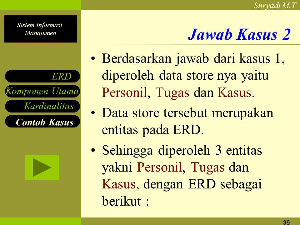 Sistem Informasi Manajemen Suryadi M.T 39 Jawab Kasus 2 Berdasarkan jawab dari kasus 1, diperoleh data store nya yaitu Personil, Tugas dan Kasus. Data