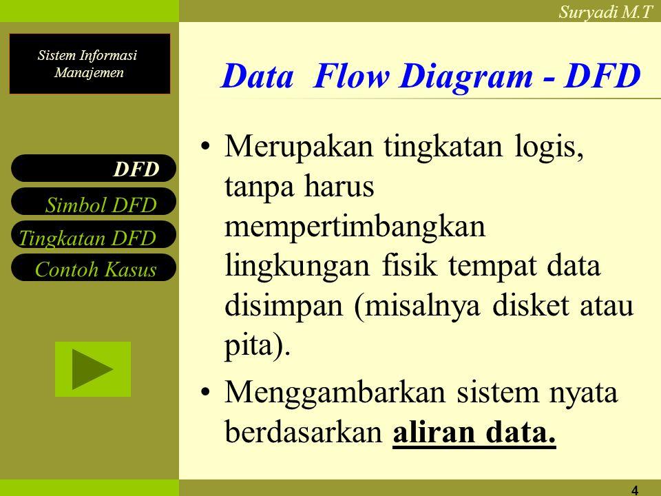 Sistem Informasi Manajemen Suryadi M.T 4 Data Flow Diagram - DFD Merupakan tingkatan logis, tanpa harus mempertimbangkan lingkungan fisik tempat data disimpan (misalnya disket atau pita).