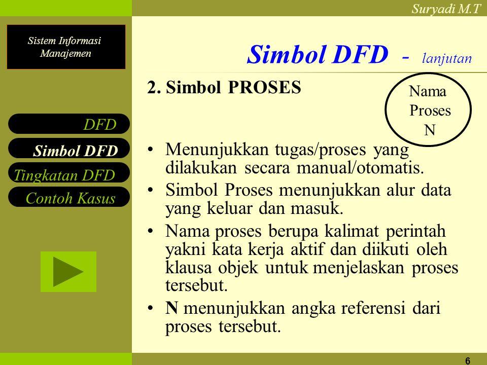 Sistem Informasi Manajemen Suryadi M.T 6 Simbol DFD - lanjutan 2. Simbol PROSES Menunjukkan tugas/proses yang dilakukan secara manual/otomatis. Simbol
