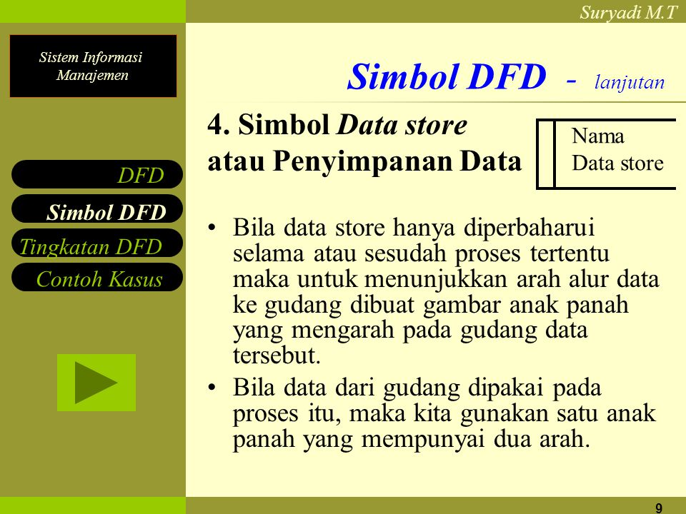 Sistem Informasi Manajemen Suryadi M.T 9 Simbol DFD - lanjutan 4. Simbol Data store atau Penyimpanan Data Bila data store hanya diperbaharui selama at