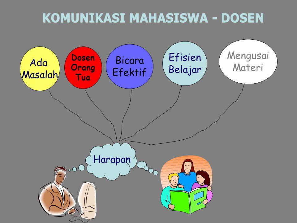 Dosen Orang Tua Mengusai Materi Ada Masalah Bicara Efektif Efisien Belajar Harapan