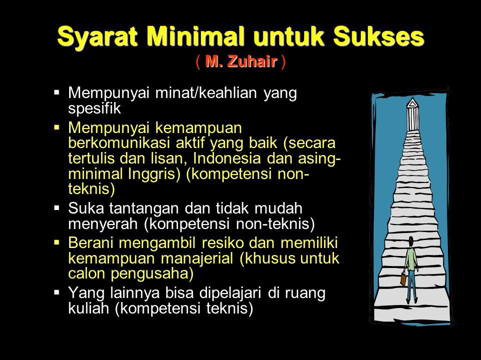 Syarat Minimal untuk Sukses M. Zuhair Syarat Minimal untuk Sukses ( M. Zuhair )  Mempunyai minat/keahlian yang spesifik  Mempunyai kemampuan berkomu
