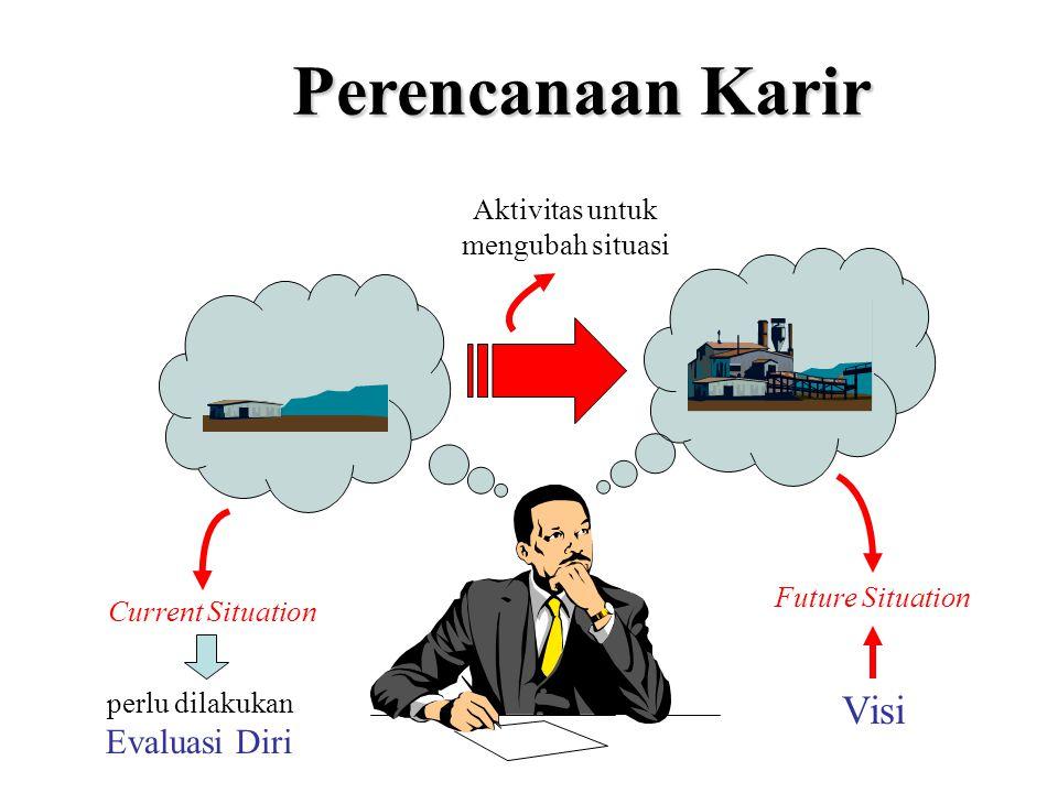 Perencanaan Karir Future Situation Current Situation Visi perlu dilakukan Evaluasi Diri Aktivitas untuk mengubah situasi