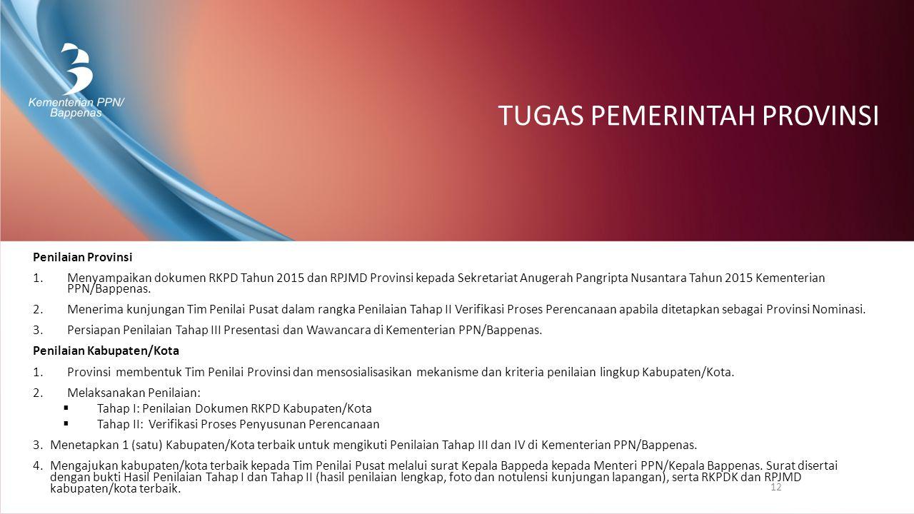 TUGAS PEMERINTAH PROVINSI Penilaian Provinsi 1.Menyampaikan dokumen RKPD Tahun 2015 dan RPJMD Provinsi kepada Sekretariat Anugerah Pangripta Nusantara