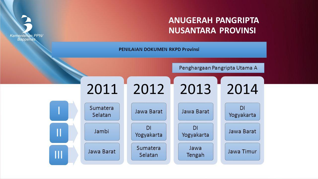 ANUGERAH PANGRIPTA NUSANTARA PROVINSI 2011 Sumatera Selatan JambiJawa Barat 2012 Jawa Barat DI Yogyakarta Sumatera Selatan 2013 Jawa Barat DI Yogyakar