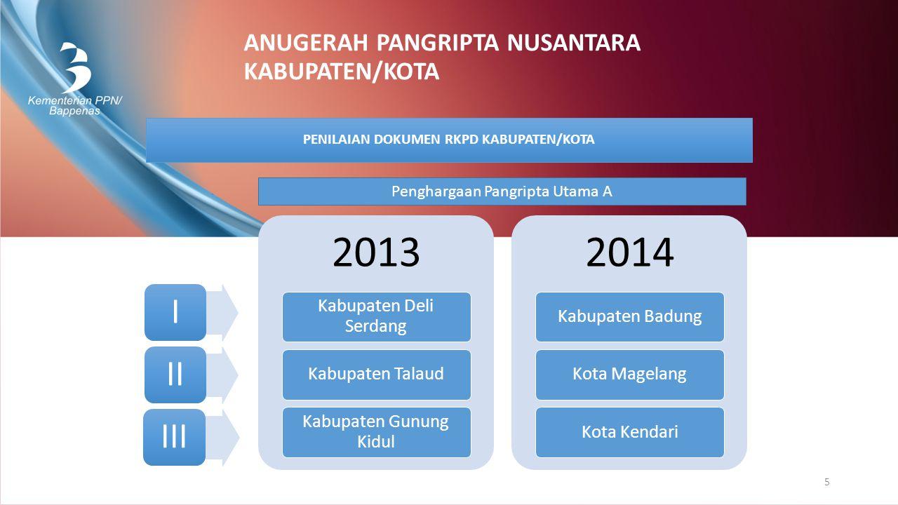 Tahap III Penilaian Tahap III 1.Undangan dari Kementerian PPN/Bappenas kepada provinsi nominasi.