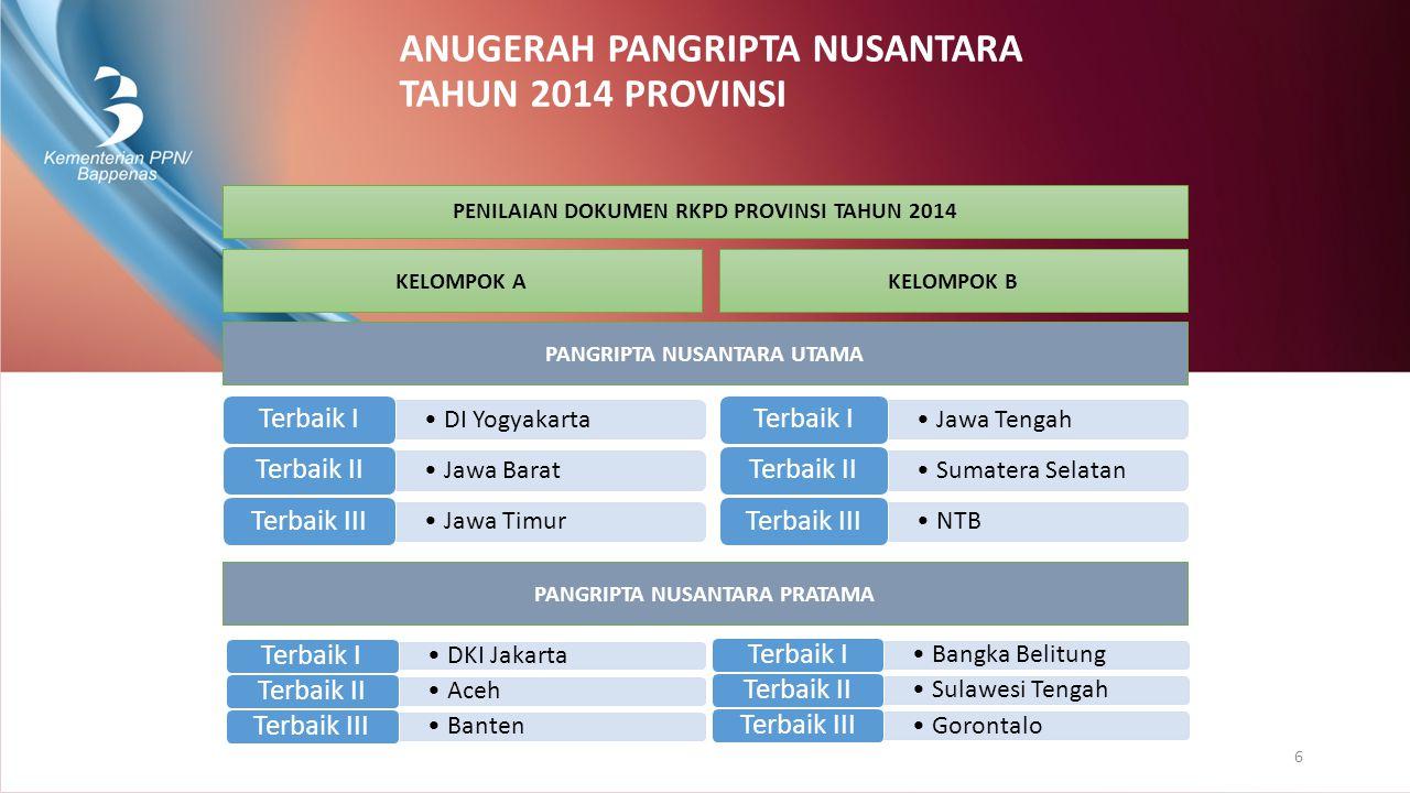 ANUGERAH PANGRIPTA NUSANTARA TAHUN 2014 KABUPATEN/KOTA 7 Kab.