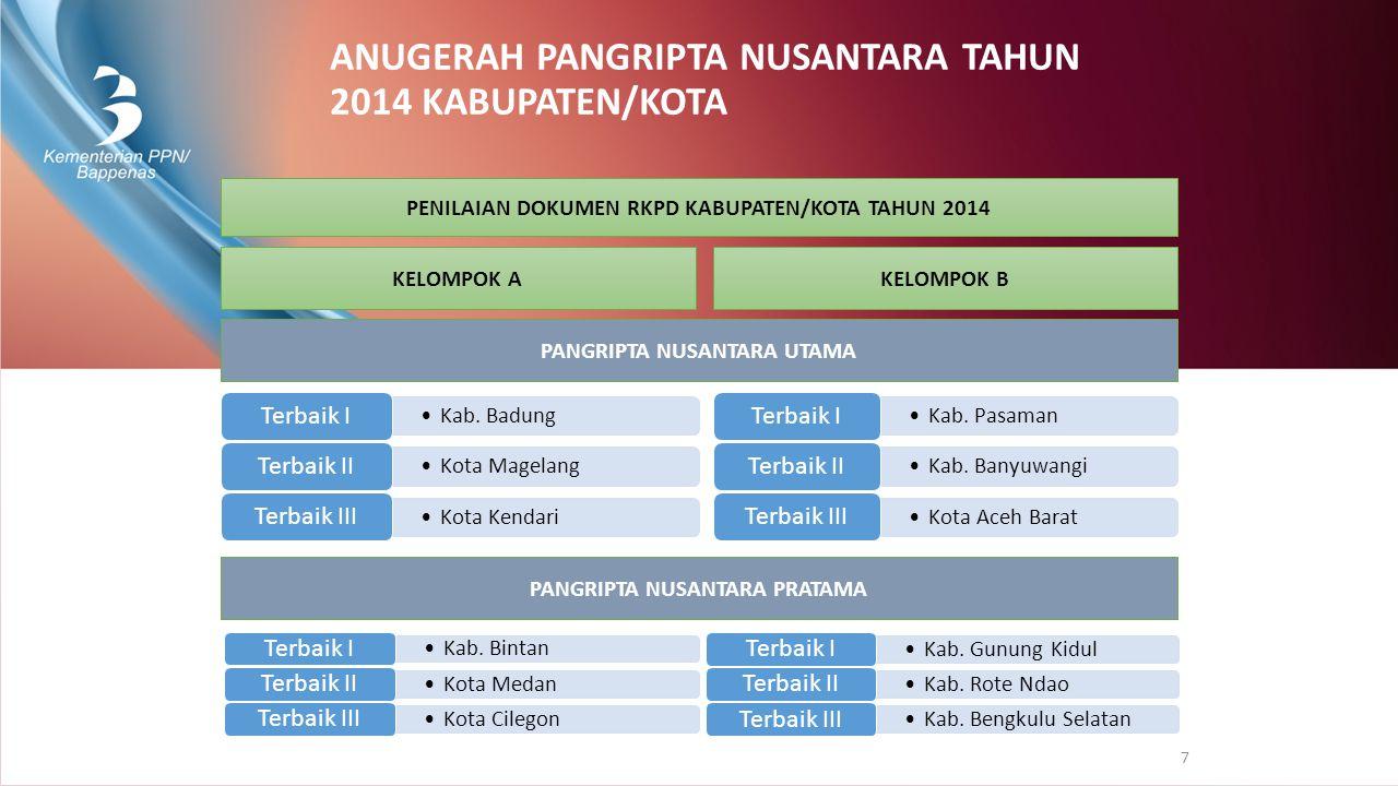 Penetapan Dokumen 1.Dokumen Rencana Kerja Pembangunan Daerah (RKPD) Kabupaten/Kota Tahun 2015 berdasarkan Peraturan Bupati/Walikota maupun Peraturan Daerah.