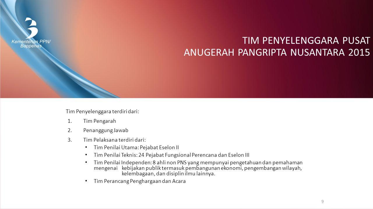 TIM PENILAI INDEPENDEN TAHUN 2015 Ketua Tim: Prof.