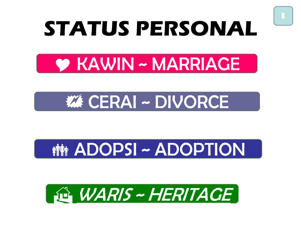 STATUS PERSONAL  KAWIN ~ MARRIAGE  CERAI ~ DIVORCE  ADOPSI ~ ADOPTION  WARIS ~ HERITAGE I