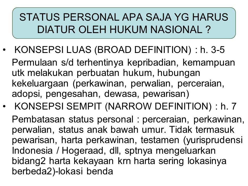 KONSEPSI LUAS (BROAD DEFINITION) : h. 3-5 Permulaan s/d terhentinya kepribadian, kemampuan utk melakukan perbuatan hukum, hubungan kekeluargaan (perka