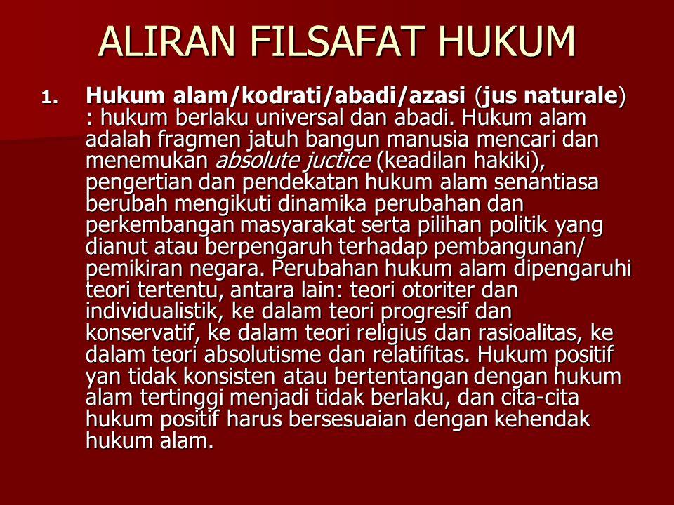 ALIRAN FILSAFAT HUKUM 1.
