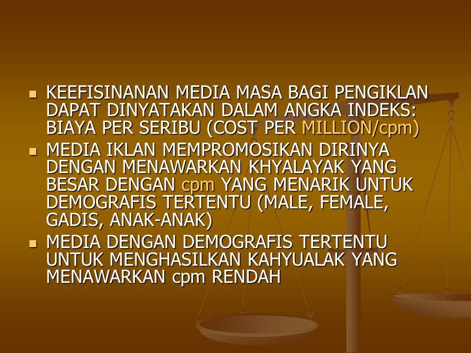 KEEFISINANAN MEDIA MASA BAGI PENGIKLAN DAPAT DINYATAKAN DALAM ANGKA INDEKS: BIAYA PER SERIBU (COST PER MILLION/cpm) KEEFISINANAN MEDIA MASA BAGI PENGIKLAN DAPAT DINYATAKAN DALAM ANGKA INDEKS: BIAYA PER SERIBU (COST PER MILLION/cpm) MEDIA IKLAN MEMPROMOSIKAN DIRINYA DENGAN MENAWARKAN KHYALAYAK YANG BESAR DENGAN cpm YANG MENARIK UNTUK DEMOGRAFIS TERTENTU (MALE, FEMALE, GADIS, ANAK-ANAK) MEDIA IKLAN MEMPROMOSIKAN DIRINYA DENGAN MENAWARKAN KHYALAYAK YANG BESAR DENGAN cpm YANG MENARIK UNTUK DEMOGRAFIS TERTENTU (MALE, FEMALE, GADIS, ANAK-ANAK) MEDIA DENGAN DEMOGRAFIS TERTENTU UNTUK MENGHASILKAN KAHYUALAK YANG MENAWARKAN cpm RENDAH MEDIA DENGAN DEMOGRAFIS TERTENTU UNTUK MENGHASILKAN KAHYUALAK YANG MENAWARKAN cpm RENDAH