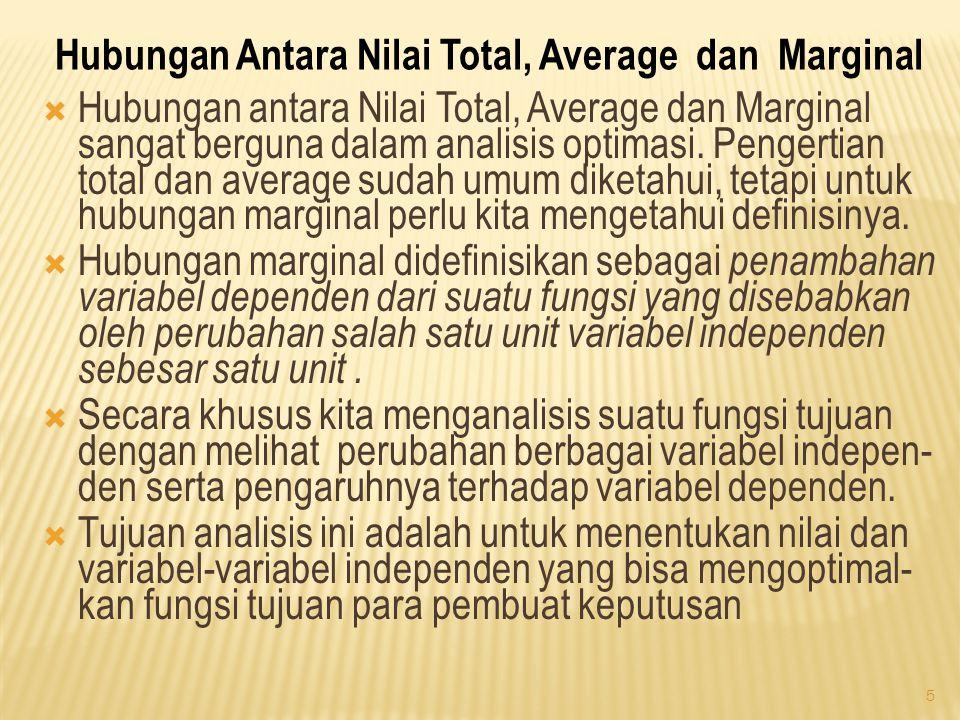 Hubungan Antara Nilai Total, Average dan Marginal  Hubungan antara Nilai Total, Average dan Marginal sangat berguna dalam analisis optimasi. Pengerti