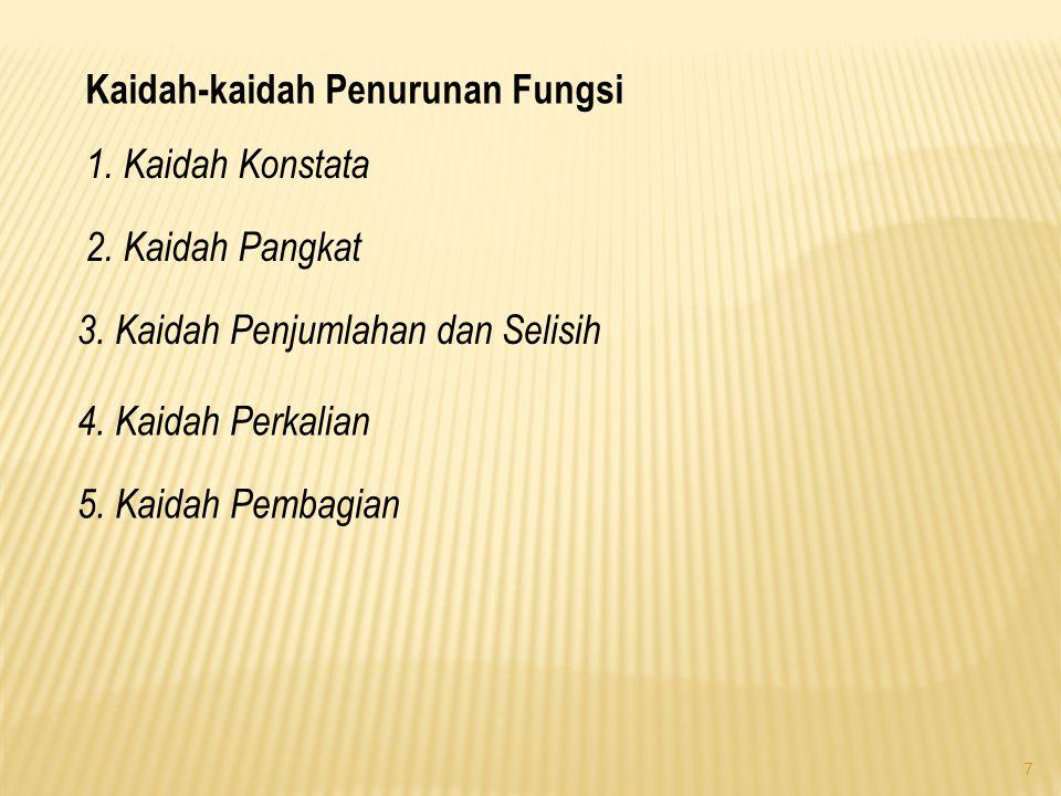 Kaidah-kaidah Penurunan Fungsi 1.Kaidah Konstata 2.