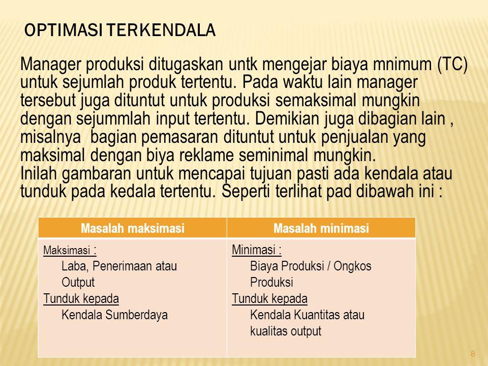 8 OPTIMASI TERKENDALA Manager produksi ditugaskan untk mengejar biaya mnimum (TC) untuk sejumlah produk tertentu. Pada waktu lain manager tersebut jug