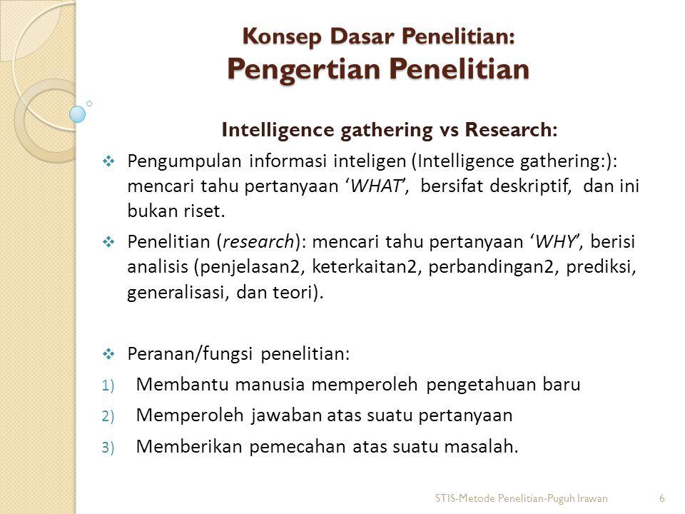 Konsep Dasar Penelitian: Pengertian Penelitian Intelligence gathering vs Research:  Pengumpulan informasi inteligen (Intelligence gathering:): mencar
