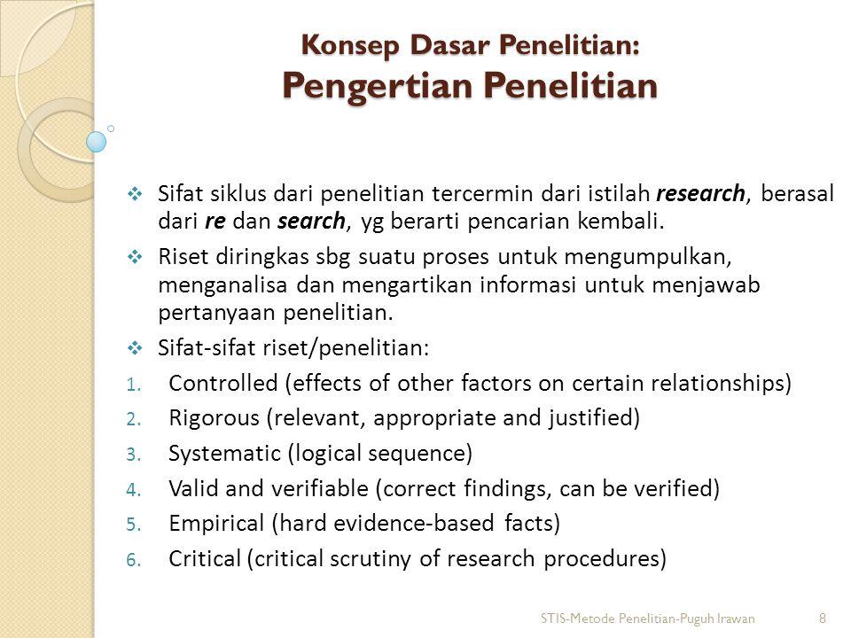 Konsep Dasar Penelitian: Jenis-jenis Penelitian  Dari sudut terapan (application): 1) Riset murni (pure research) 2) Riset terapan (applied research)  Dari sudut tujuan (objectives): 1) Riset deskriptif 2) Riset eksplorasi (exploratory) 3) Riset keterkaitan (correlational) 4) Riset explanatory  Dari sudut jenis informasi yang dicari: 1) Riset kuantitatif (quantitative research) 2) Riset kualitatif (qualitative research) STIS-Metode Penelitian-Puguh Irawan9