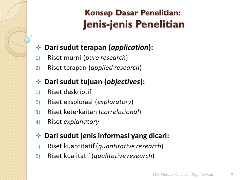Konsep Dasar Penelitian: Jenis-jenis Penelitian  Dari sudut terapan (application): 1) Riset murni (pure research) 2) Riset terapan (applied research)