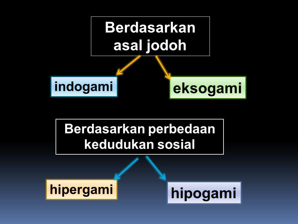 Berdasarkan asal jodoh indogami eksogami Berdasarkan perbedaan kedudukan sosial hipergami hipogami