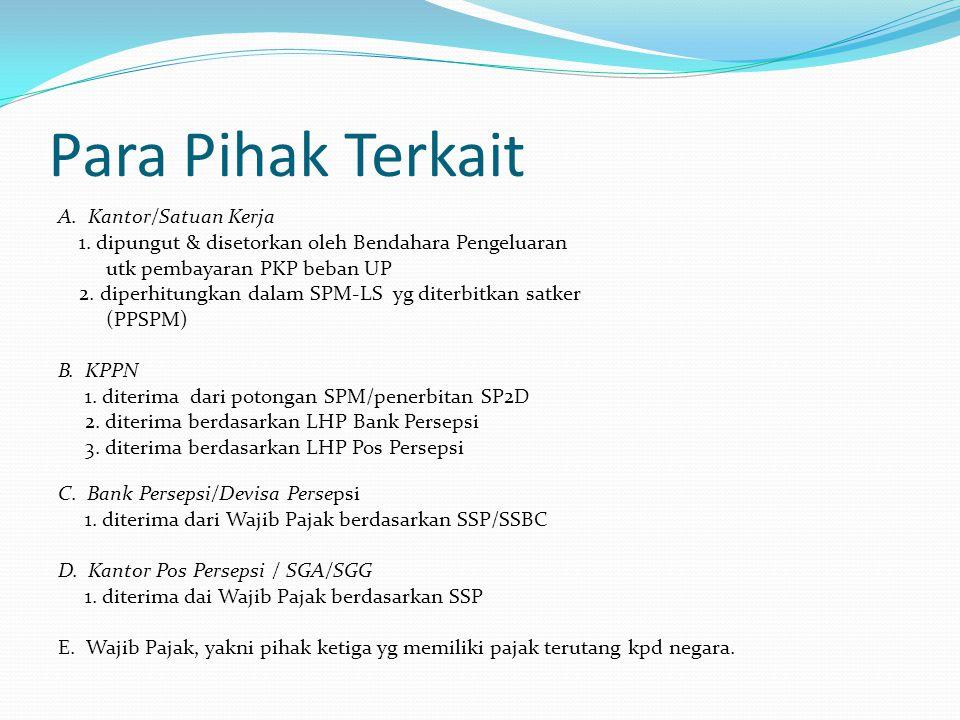 Para Pihak Terkait A. Kantor/Satuan Kerja 1. dipungut & disetorkan oleh Bendahara Pengeluaran utk pembayaran PKP beban UP 2. diperhitungkan dalam SPM-
