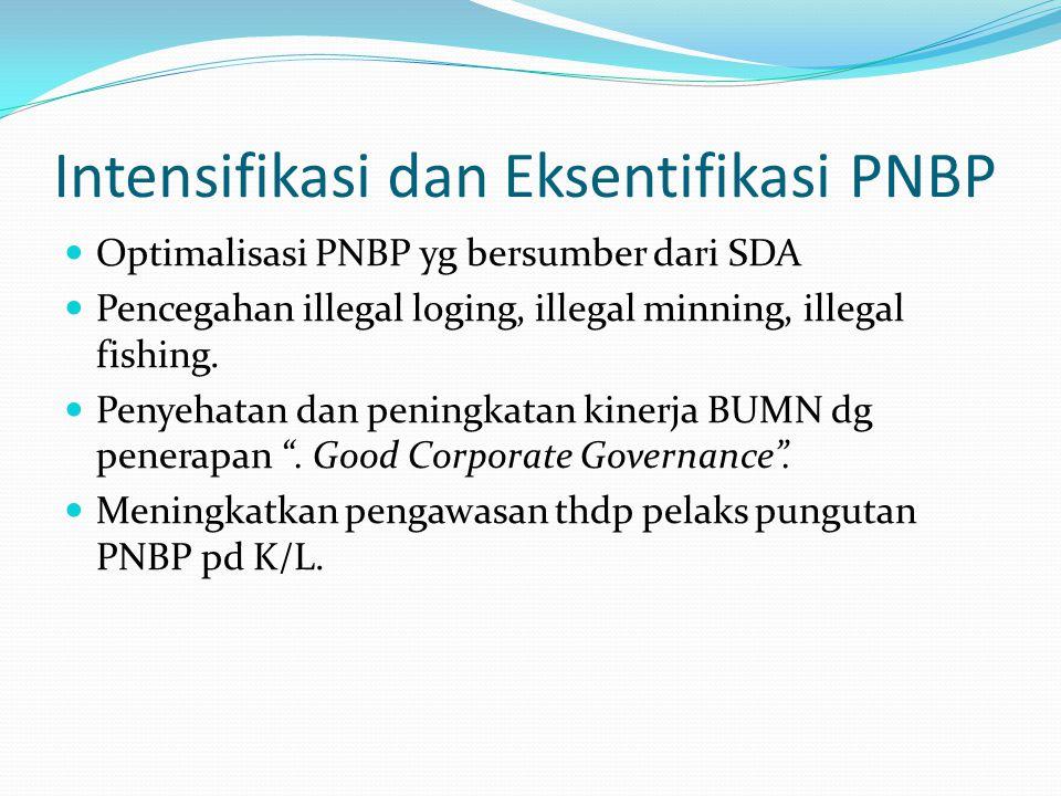 Intensifikasi dan Eksentifikasi PNBP Optimalisasi PNBP yg bersumber dari SDA Pencegahan illegal loging, illegal minning, illegal fishing. Penyehatan d