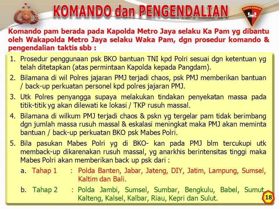 18 1.Prosedur penggunaan psk BKO bantuan TNI kpd Polri sesuai dgn ketentuan yg telah ditetapkan (atas permintaan Kapolda kepada Pangdam). 2.Bilamana d