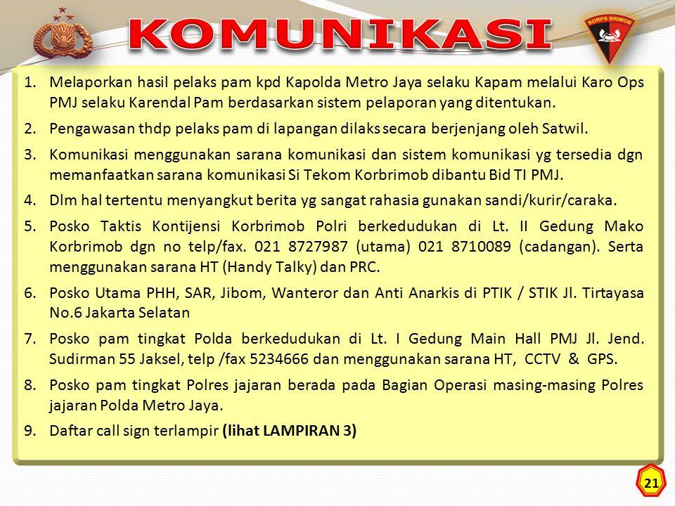 21 1.Melaporkan hasil pelaks pam kpd Kapolda Metro Jaya selaku Kapam melalui Karo Ops PMJ selaku Karendal Pam berdasarkan sistem pelaporan yang ditent