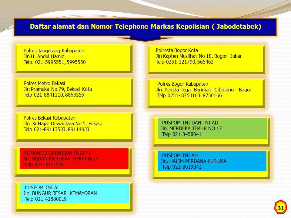 Polres Tangerang Kabupaten Jln H. Abdul Hamid Telp. 021-5995551, 5995550 Daftar alamat dan Nomor Telephone Markas Kepolisian ( Jabodetabek) Polres Met