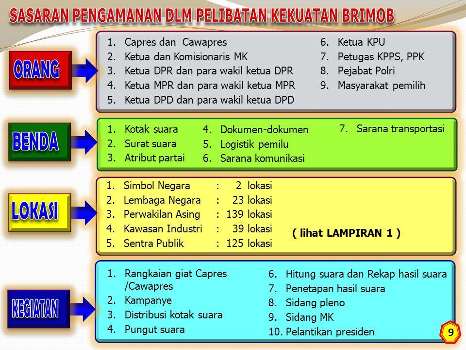 Polres Metro Jakarta Pusat Jln.Kramat Raya No. 61 Telp.