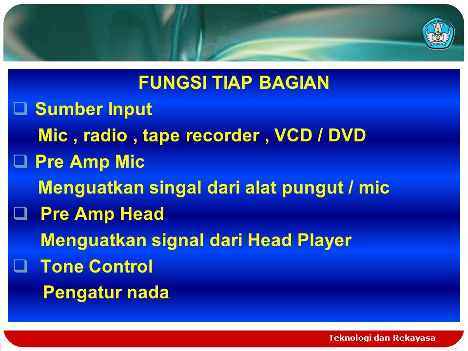 Teknologi dan Rekayasa FUNGSI TIAP BAGIAN  Sumber Input Mic, radio, tape recorder, VCD / DVD  Pre Amp Mic Menguatkan singal dari alat pungut / mic 