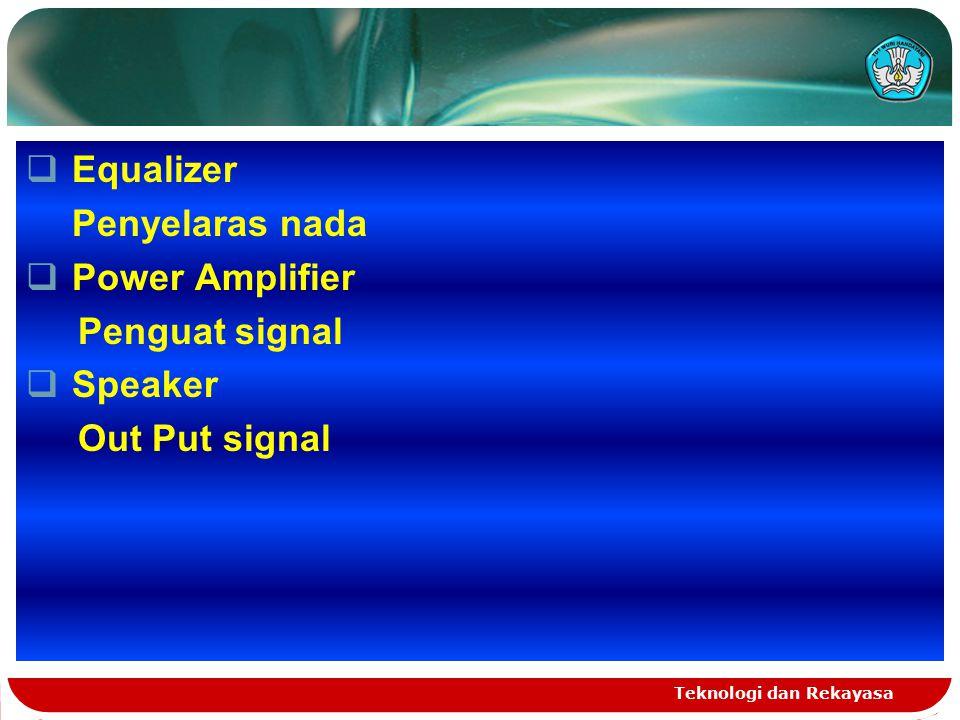 Teknologi dan Rekayasa  Equalizer Penyelaras nada  Power Amplifier Penguat signal  Speaker Out Put signal