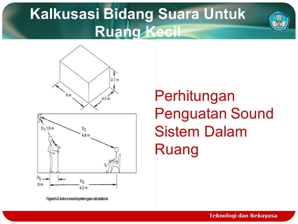 Kalkusasi Bidang Suara Untuk Ruang Kecil Teknologi dan Rekayasa Perhitungan Penguatan Sound Sistem Dalam Ruang