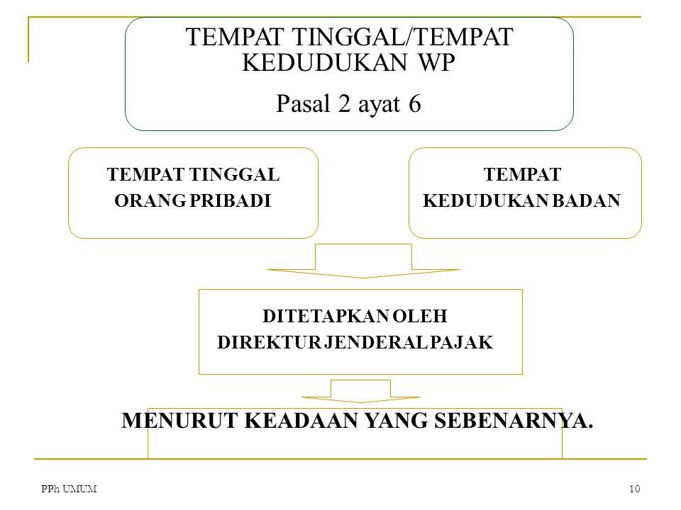 PPh UMUM10 TEMPAT TINGGAL/TEMPAT KEDUDUKAN WP Pasal 2 ayat 6 TEMPAT TINGGAL ORANG PRIBADI TEMPAT KEDUDUKAN BADAN DITETAPKAN OLEH DIREKTUR JENDERAL PAJAK MENURUT KEADAAN YANG SEBENARNYA.