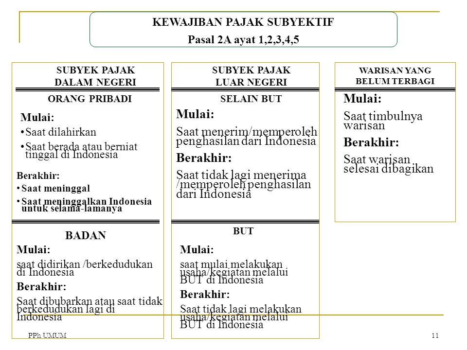 PPh UMUM11 KEWAJIBAN PAJAK SUBYEKTIF Pasal 2A ayat 1,2,3,4,5 SUBYEK PAJAK DALAM NEGERI SUBYEK PAJAK LUAR NEGERI WARISAN YANG BELUM TERBAGI ORANG PRIBADISELAIN BUT Mulai: Saat dilahirkan Saat berada atau berniat tinggal di Indonesia Berakhir: Saat meninggal Saat meninggalkan Indonesia untuk selama-lamanya BADAN Mulai: saat didirikan /berkedudukan di Indonesia Berakhir: Saat dibubarkan atau saat tidak berkedudukan lagi di Indonesia Mulai: Saat menerim/memperoleh penghasilan dari Indonesia Berakhir: Saat tidak lagi menerima /memperoleh penghasilan dari Indonesia BUT Mulai: saat mulai melakukan usaha/kegiatan melalui BUT di Indonesia Berakhir: Saat tidak lagi melakukan usaha/kegiatan melalui BUT di Indonesia Mulai: Saat timbulnya warisan Berakhir: Saat warisan selesai dibagikan