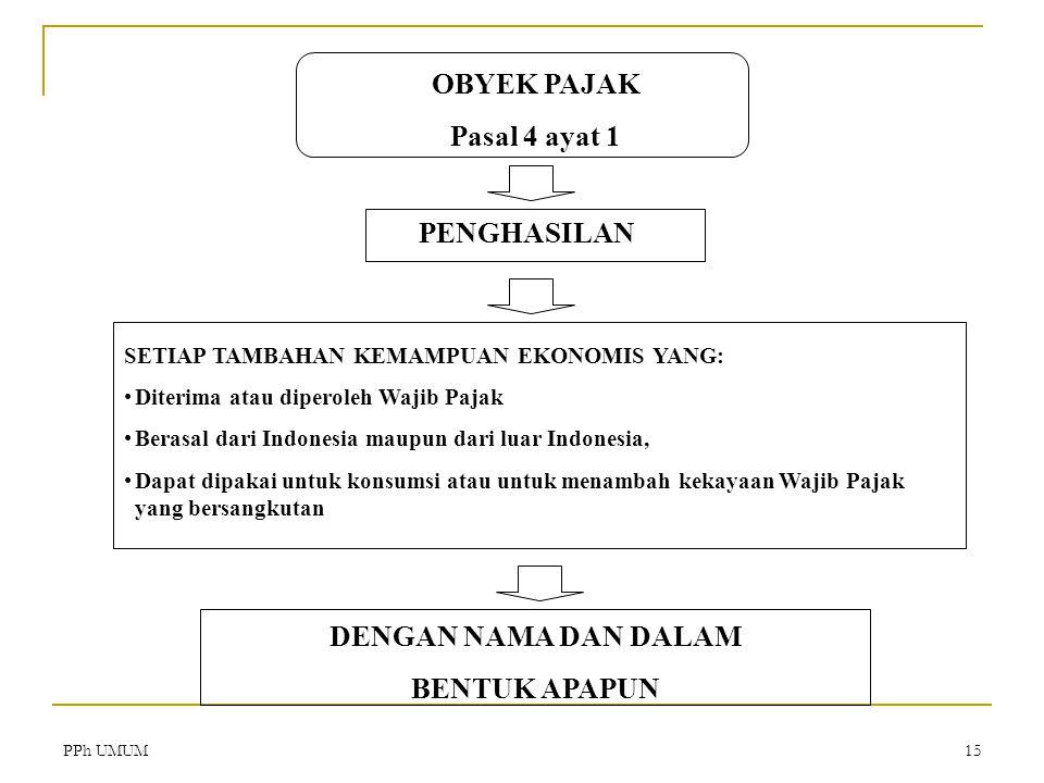 PPh UMUM15 OBYEK PAJAK Pasal 4 ayat 1 PENGHASILAN SETIAP TAMBAHAN KEMAMPUAN EKONOMIS YANG: Diterima atau diperoleh Wajib Pajak Berasal dari Indonesia maupun dari luar Indonesia, Dapat dipakai untuk konsumsi atau untuk menambah kekayaan Wajib Pajak yang bersangkutan DENGAN NAMA DAN DALAM BENTUK APAPUN
