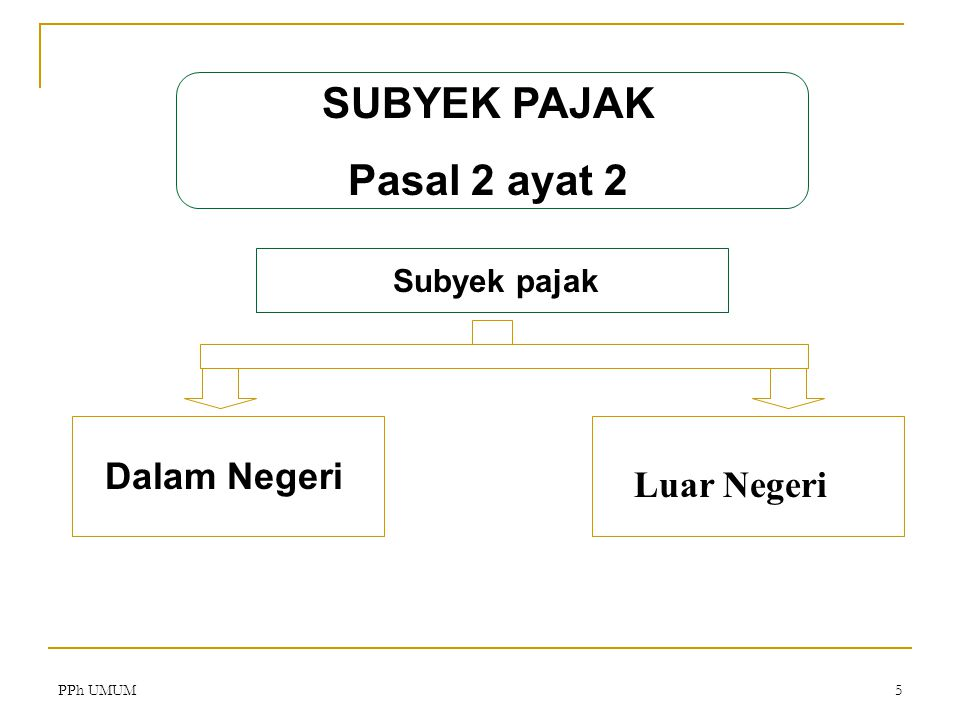 PPh UMUM5 SUBYEK PAJAK Pasal 2 ayat 2 Subyek pajak Dalam Negeri Luar Negeri