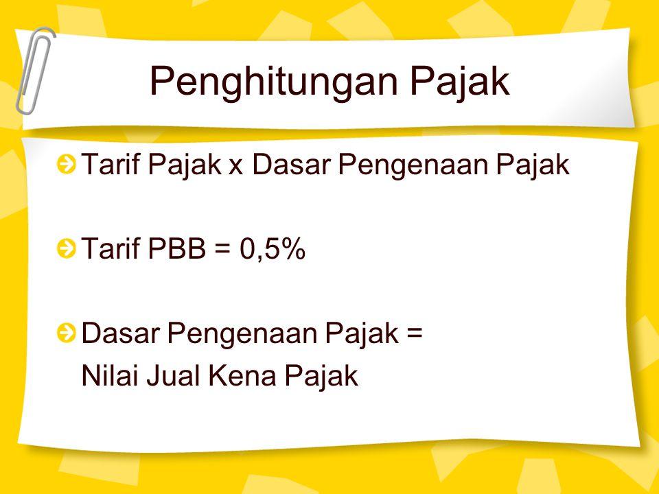 ditetapkan serendah-rendahnya 20% dan setinggi-tingginya 100% ari Nilai Jual Obyek Pajak.