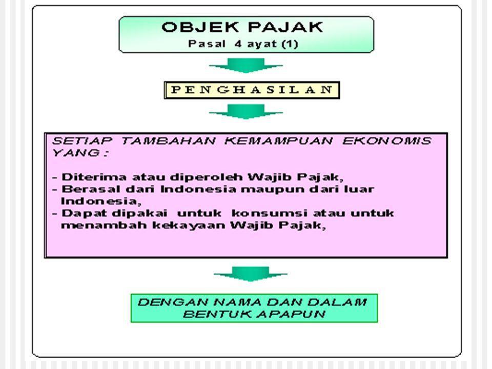 Penentuan penghasilan sebagai Objek Pajak Taxable Income (Pasal 4 ayat 1 & 2 UU No 17 Tahun 2000) Non Taxable Income (Pasal 4 ayat 3 UU No 17 Tahun 20