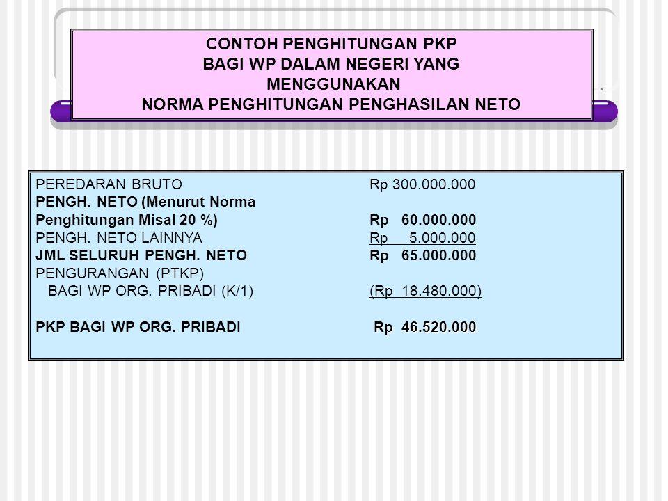 HANYA WAJIB PAJAK ORANG PRIBADI SYARAT * Peredaran bruto dalam satu tahun kurang dari Rp 4.800.000.000 * Memberitahukan kepada Dirjen Pajak dalam jang