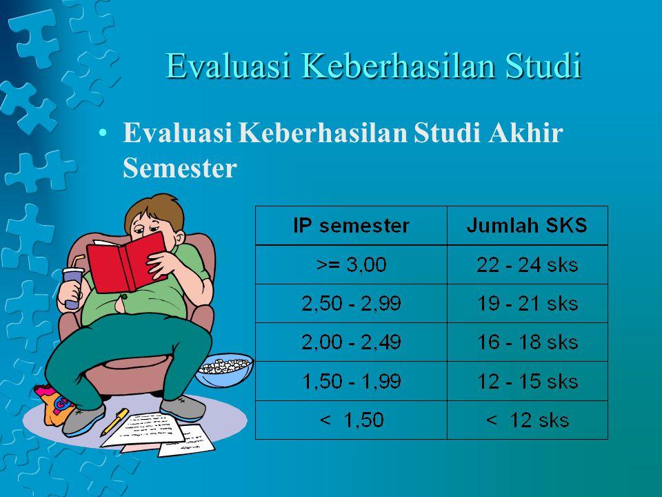 Evaluasi Keberhasilan Studi Evaluasi Keberhasilan Studi Akhir Semester