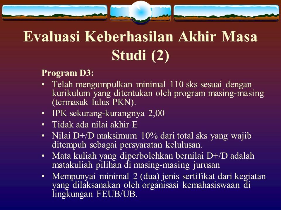 Evaluasi Keberhasilan Akhir Masa Studi (2) Program D3: Telah mengumpulkan minimal 110 sks sesuai dengan kurikulum yang ditentukan oleh program masing-
