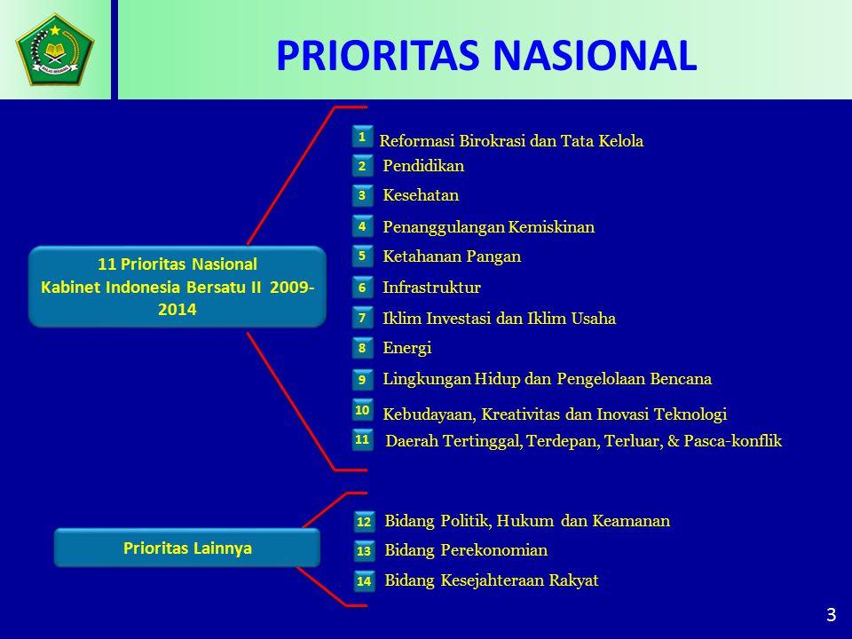 3 Reformasi Birokrasi dan Tata Kelola Kebudayaan, Kreativitas dan Inovasi Teknologi 1 2 Pendidikan 3 Kesehatan 4 Penanggulangan Kemiskinan 5 Ketahanan Pangan 6 Infrastruktur 7 Iklim Investasi dan Iklim Usaha 8 Energi 9 Lingkungan Hidup dan Pengelolaan Bencana 10 Daerah Tertinggal, Terdepan, Terluar, & Pasca-konflik 11 Prioritas Nasional Kabinet Indonesia Bersatu II 2009- 2014 11 12 Bidang Politik, Hukum dan Keamanan 13 Bidang Perekonomian 14 Bidang Kesejahteraan Rakyat Prioritas Lainnya PRIORITAS NASIONAL
