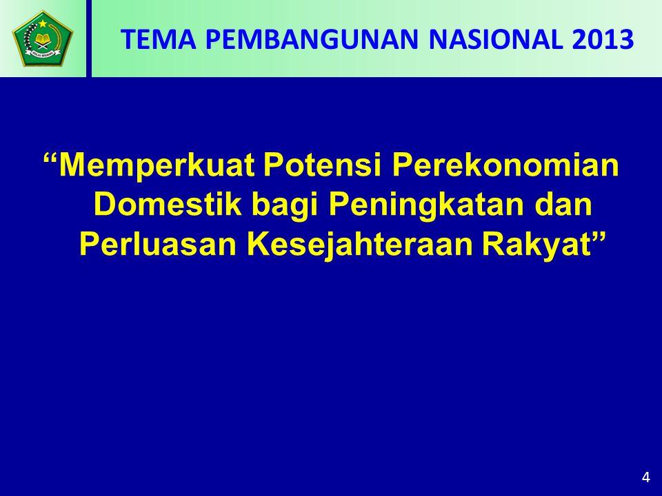 4 Memperkuat Potensi Perekonomian Domestik bagi Peningkatan dan Perluasan Kesejahteraan Rakyat TEMA PEMBANGUNAN NASIONAL 2013