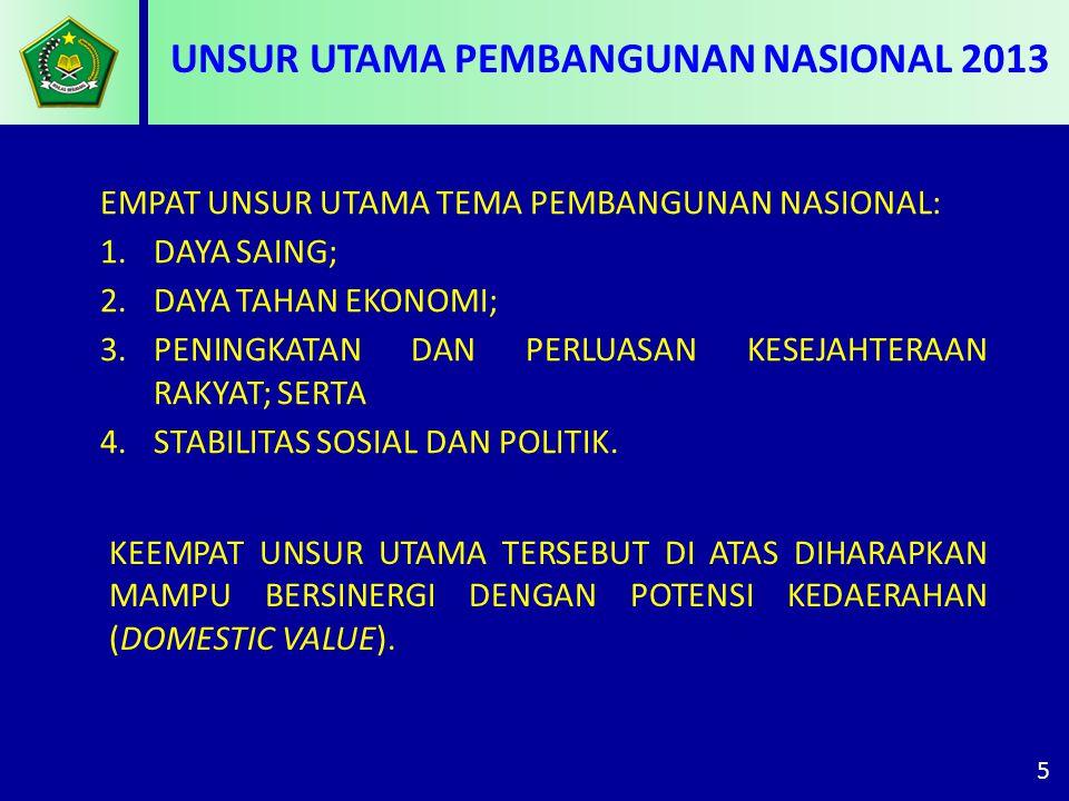 5 EMPAT UNSUR UTAMA TEMA PEMBANGUNAN NASIONAL: 1.DAYA SAING; 2.DAYA TAHAN EKONOMI; 3.PENINGKATAN DAN PERLUASAN KESEJAHTERAAN RAKYAT; SERTA 4.STABILITAS SOSIAL DAN POLITIK.