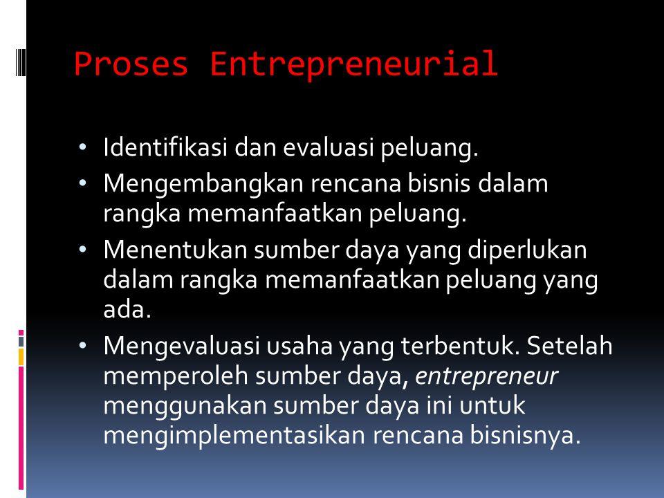 Proses Entrepreneurial Identifikasi dan evaluasi peluang.