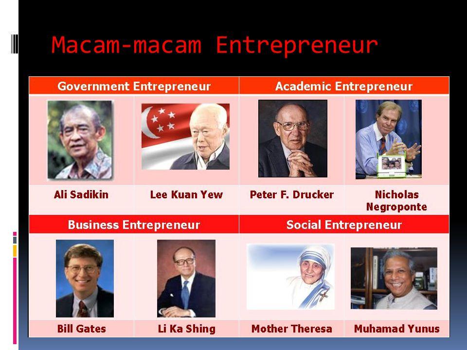Macam-macam Entrepreneur